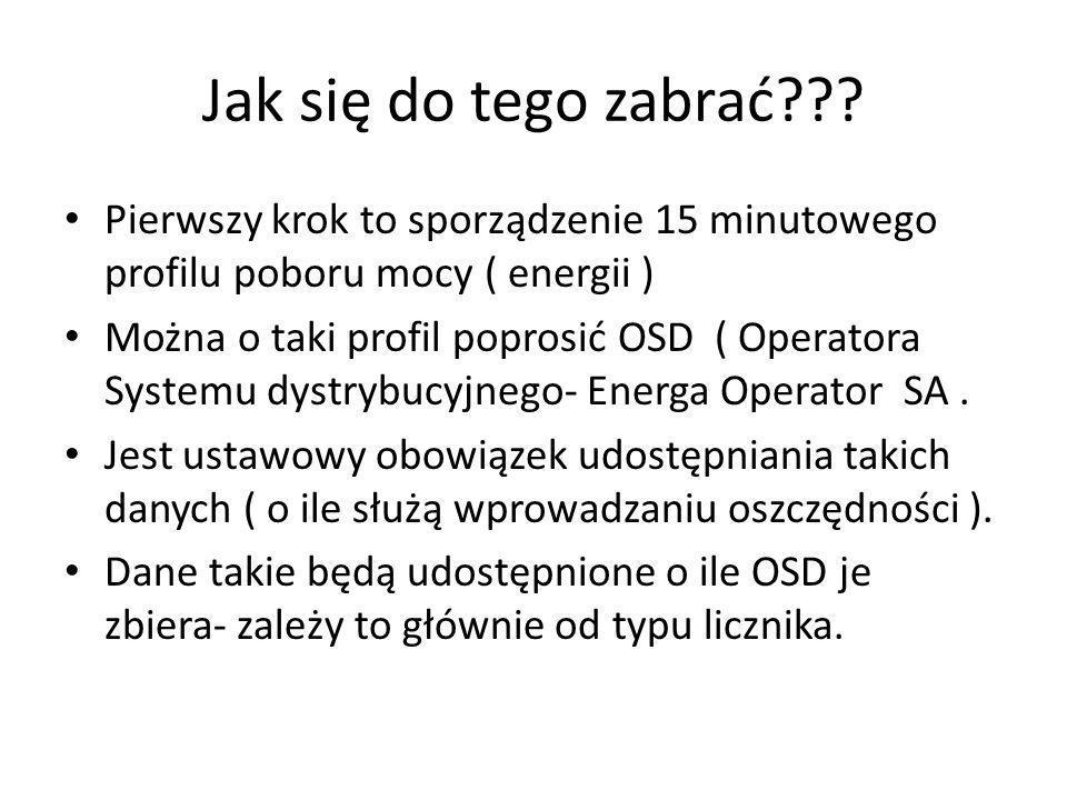 Jak się do tego zabrać??? Pierwszy krok to sporządzenie 15 minutowego profilu poboru mocy ( energii ) Można o taki profil poprosić OSD ( Operatora Sys