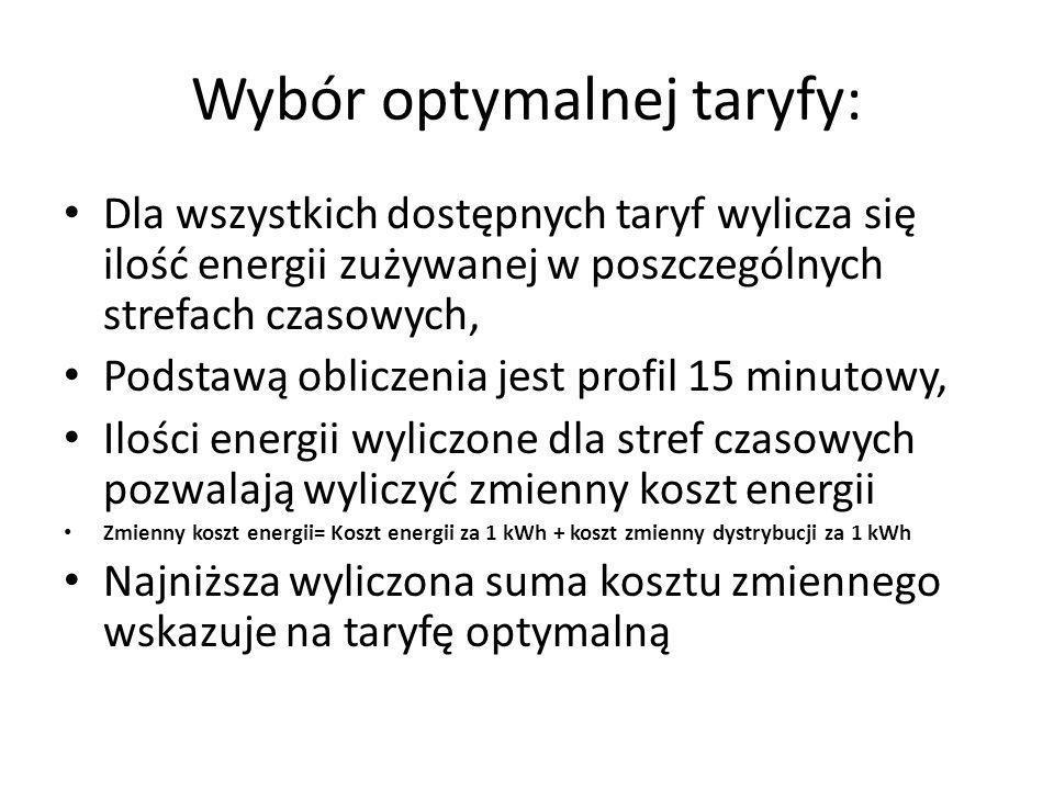 Wybór optymalnej taryfy: Dla wszystkich dostępnych taryf wylicza się ilość energii zużywanej w poszczególnych strefach czasowych, Podstawą obliczenia