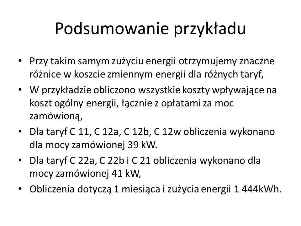 Podsumowanie przykładu Przy takim samym zużyciu energii otrzymujemy znaczne różnice w koszcie zmiennym energii dla różnych taryf, W przykładzie oblicz