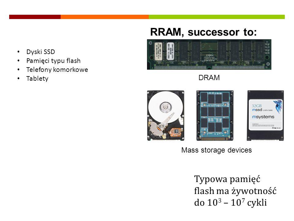 Typowa pamięć flash ma żywotność do 10 3 – 10 7 cykli Dyski SSD Pamięci typu flash Telefony komorkowe Tablety DRAM Mass storage devices RRAM, successo
