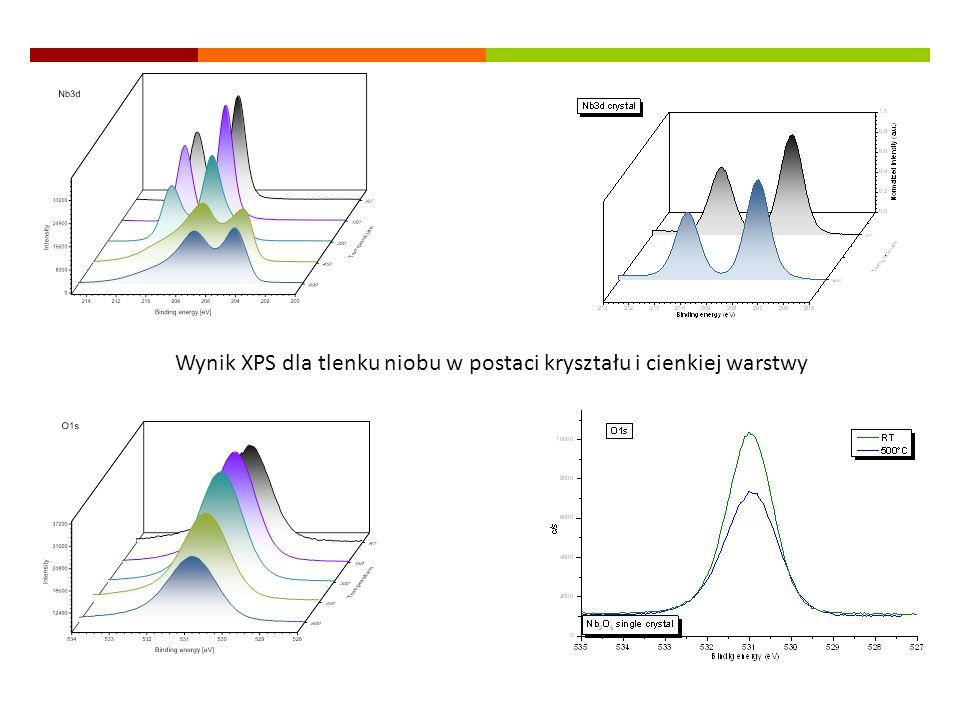 Wynik XPS dla tlenku niobu w postaci kryształu i cienkiej warstwy