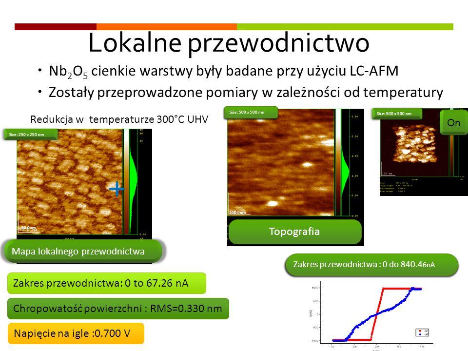 Lokalne przewodnictwo Nb 2 O 5 cienkie warstwy były badane przy użyciu LC-AFM Zostały przeprowadzone pomiary w zależności od temperatury Chropowatość
