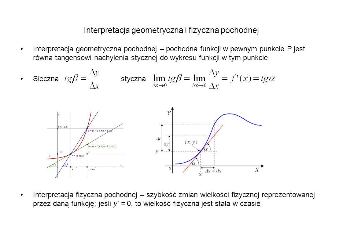 Interpretacja geometryczna i fizyczna pochodnej Interpretacja geometryczna pochodnej – pochodna funkcji w pewnym punkcie P jest równa tangensowi nachy