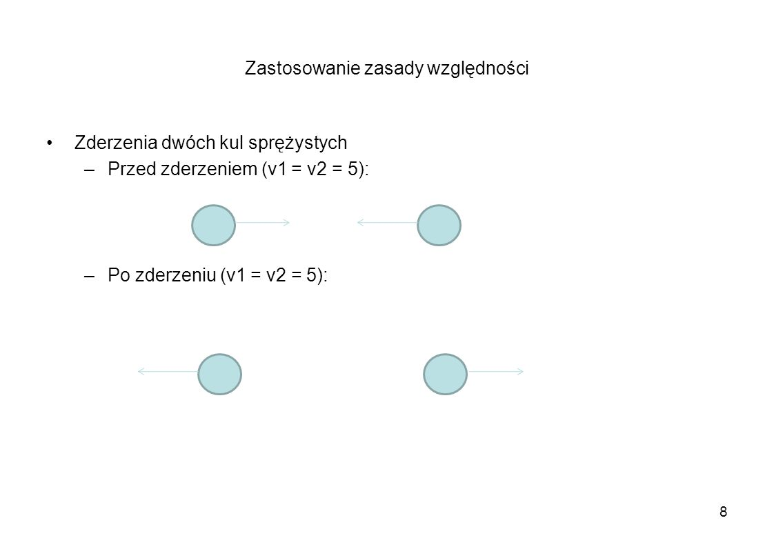 Zastosowanie zasady względności (1) Zderzenia dwóch kul sprężystych –Przed zderzeniem (v1 = 10, v2 = 0): –Po zderzeniu (v1 = .