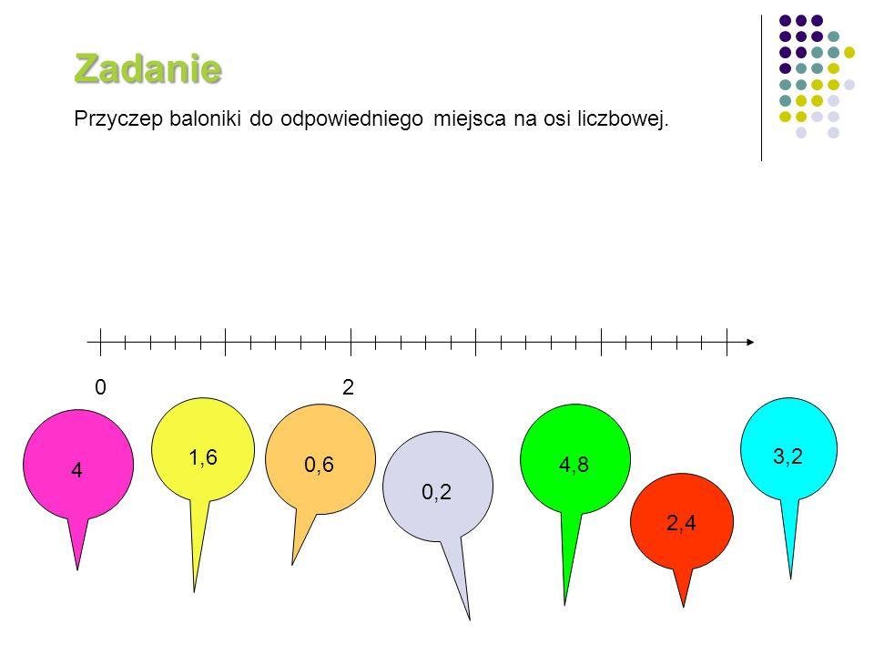 Przyczep baloniki do odpowiedniego miejsca na osi liczbowej. 02 Zadanie 1,6 4 0,6 0,2 4,8 2,4 3,2