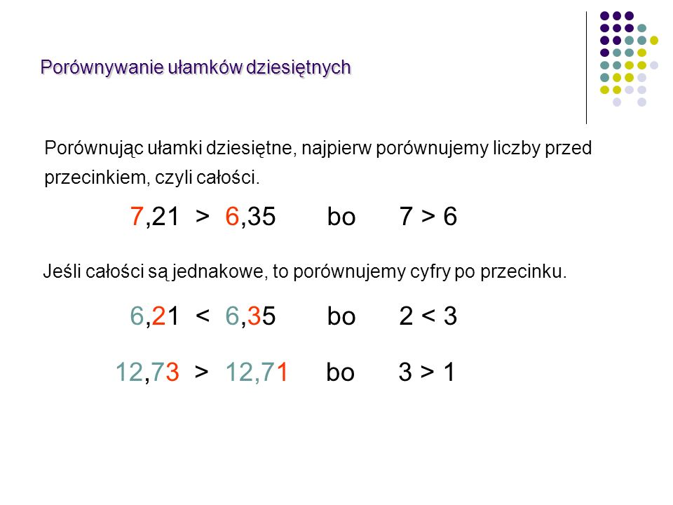 Porównując ułamki dziesiętne, najpierw porównujemy liczby przed przecinkiem, czyli całości. 7,21 > 6,35 bo7 > 6 6,21 < 6,35 bo2 < 3 12,73 > 12,71 bo 3