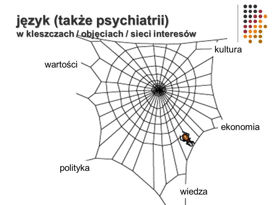 wartości kultura wiedza polityka język (także psychiatrii) w kleszczach / objęciach / sieci interesów ekonomia