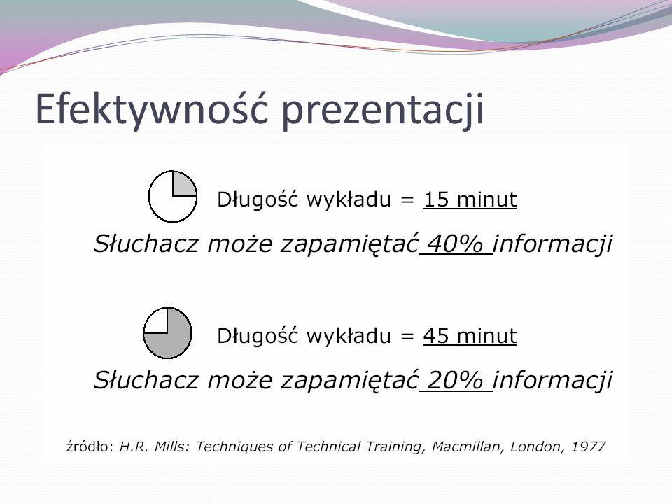 Struktura prezentacji Dwie części prezentacji, które zostaną najlepiej zapamiętane to wstęp i podsumowanie.