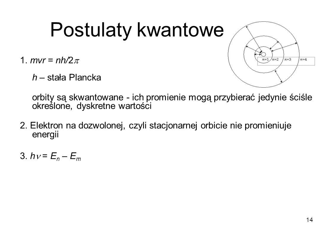 Postulaty kwantowe Bohra 1. mvr = nh/2 h – stała Plancka orbity są skwantowane - ich promienie mogą przybierać jedynie ściśle określone, dyskretne war