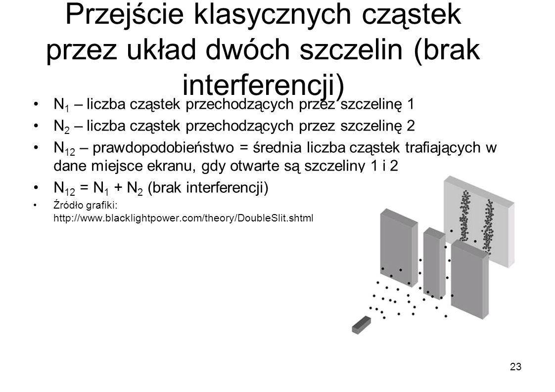 Przejście klasycznych cząstek przez układ dwóch szczelin (brak interferencji) N 1 – liczba cząstek przechodzących przez szczelinę 1 N 2 – liczba cząst