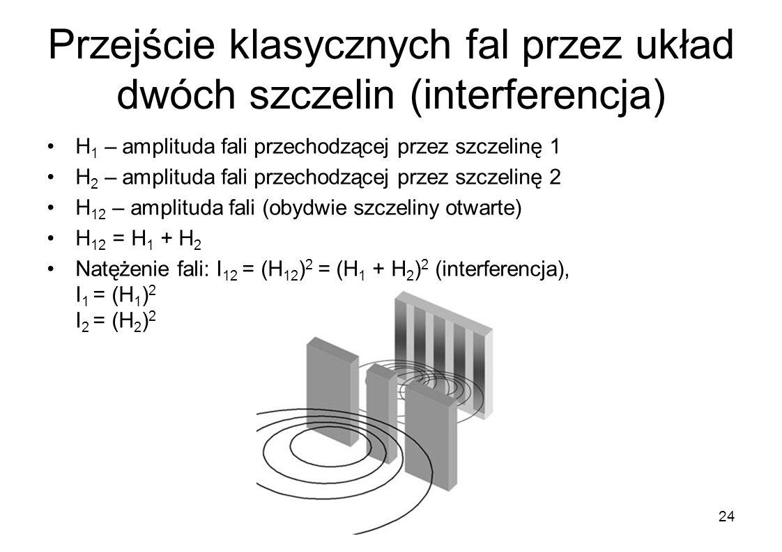 Przejście klasycznych fal przez układ dwóch szczelin (interferencja) H 1 – amplituda fali przechodzącej przez szczelinę 1 H 2 – amplituda fali przecho