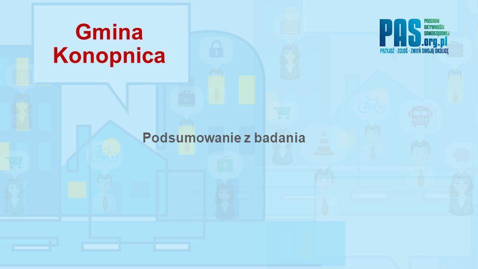 Podsumowanie z badania Gmina Konopnica
