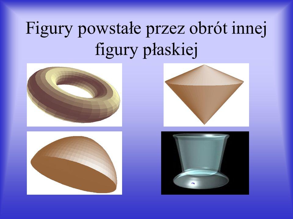 Podstawowe wielkości kuli Półokrąg tego półkola zakreśla powierzchnie zwaną sferą Przekrój poprzeczny kuli Zapisz w zeszycie jakie figury otrzymano w
