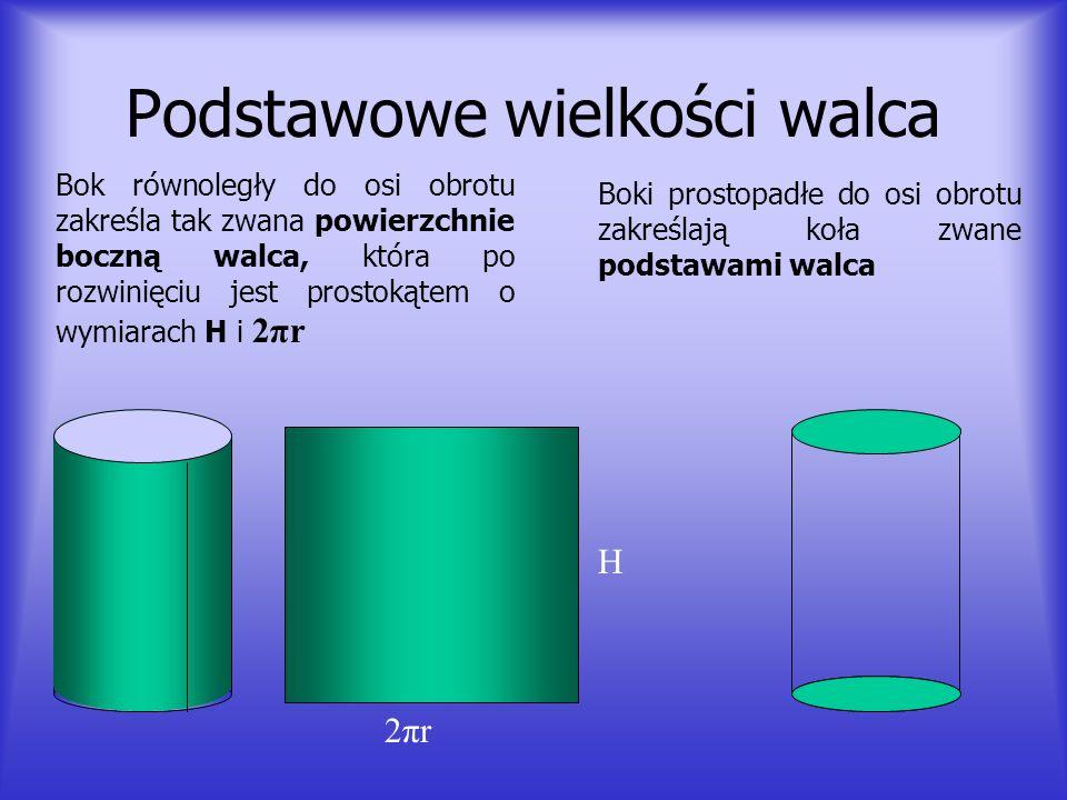 Podstawowe wielkości walca Bok równoległy do osi obrotu zakreśla tak zwana powierzchnie boczną walca, która po rozwinięciu jest prostokątem o wymiarach H i 2πr Boki prostopadłe do osi obrotu zakreślają koła zwane podstawami walca H 2πr2πr