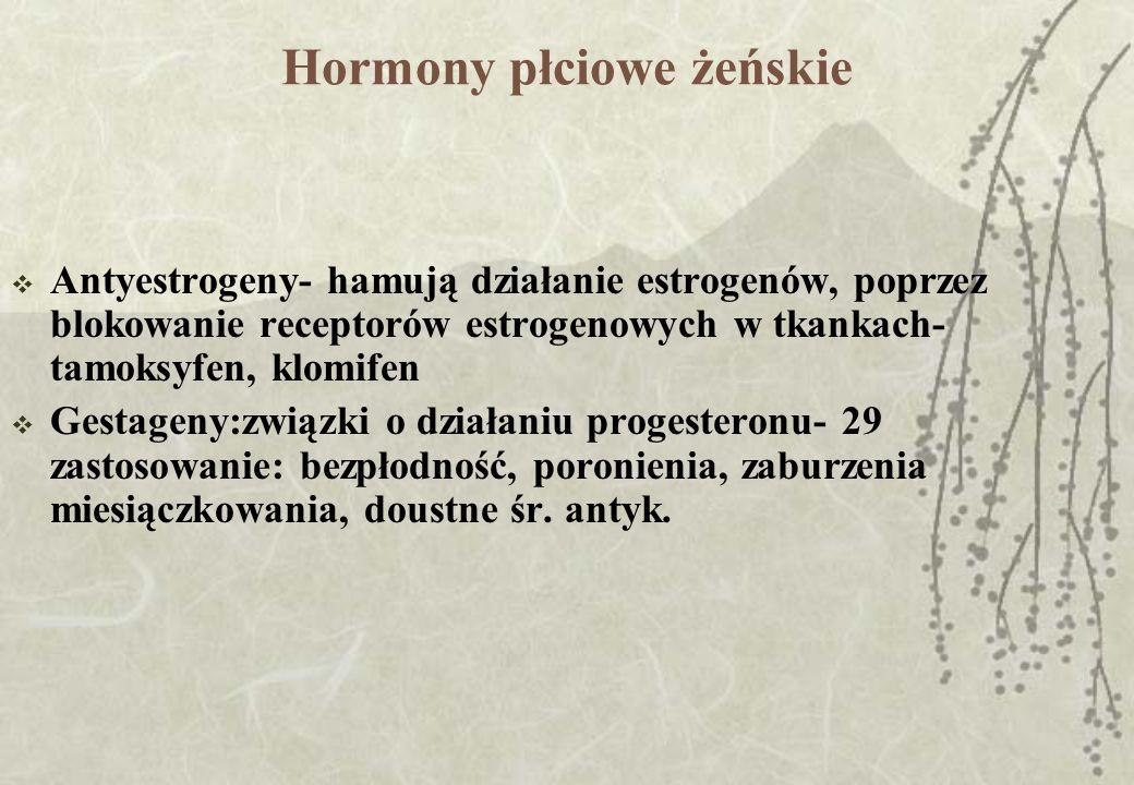 Hormony płciowe żeńskie Antyestrogeny- hamują działanie estrogenów, poprzez blokowanie receptorów estrogenowych w tkankach- tamoksyfen, klomifen Gesta