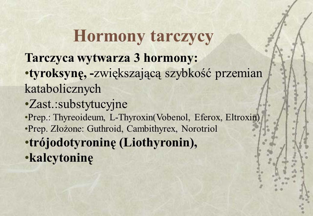 Hormony tarczycy Tarczyca wytwarza 3 hormony: tyroksynę, -zwiększającą szybkość przemian katabolicznych Zast.:substytucyjne Prep.: Thyreoideum, L-Thyr