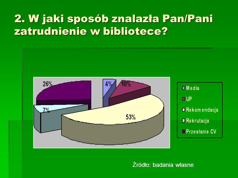 2. W jaki sposób znalazła Pan/Pani zatrudnienie w bibliotece? Źródło: badania własne