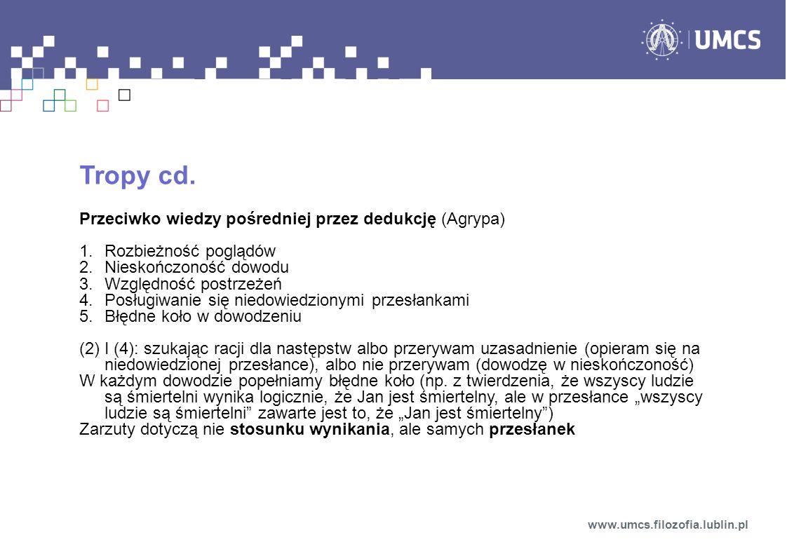 Tropy cd. Przeciwko wiedzy pośredniej przez dedukcję (Agrypa) 1.Rozbieżność poglądów 2.Nieskończoność dowodu 3.Względność postrzeżeń 4.Posługiwanie si