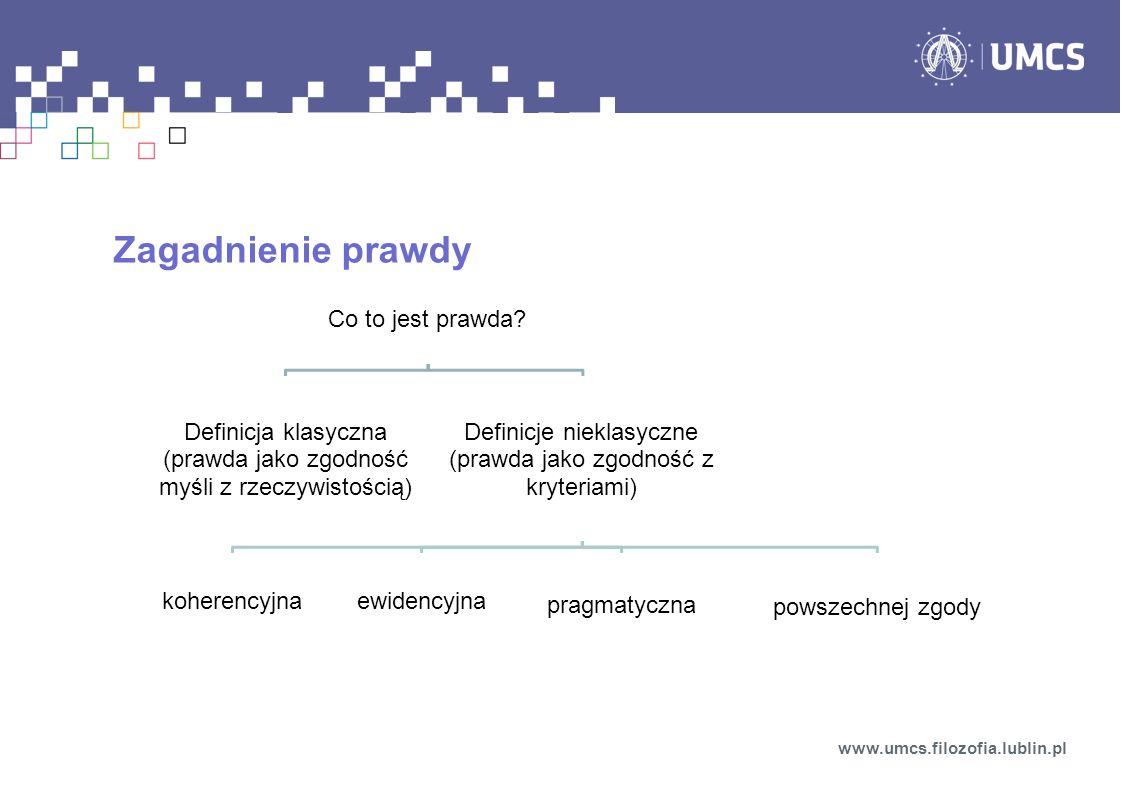 Zagadnienie prawdy www.umcs.filozofia.lublin.pl Co to jest prawda? Definicja klasyczna (prawda jako zgodność myśli z rzeczywistością) Definicje niekla