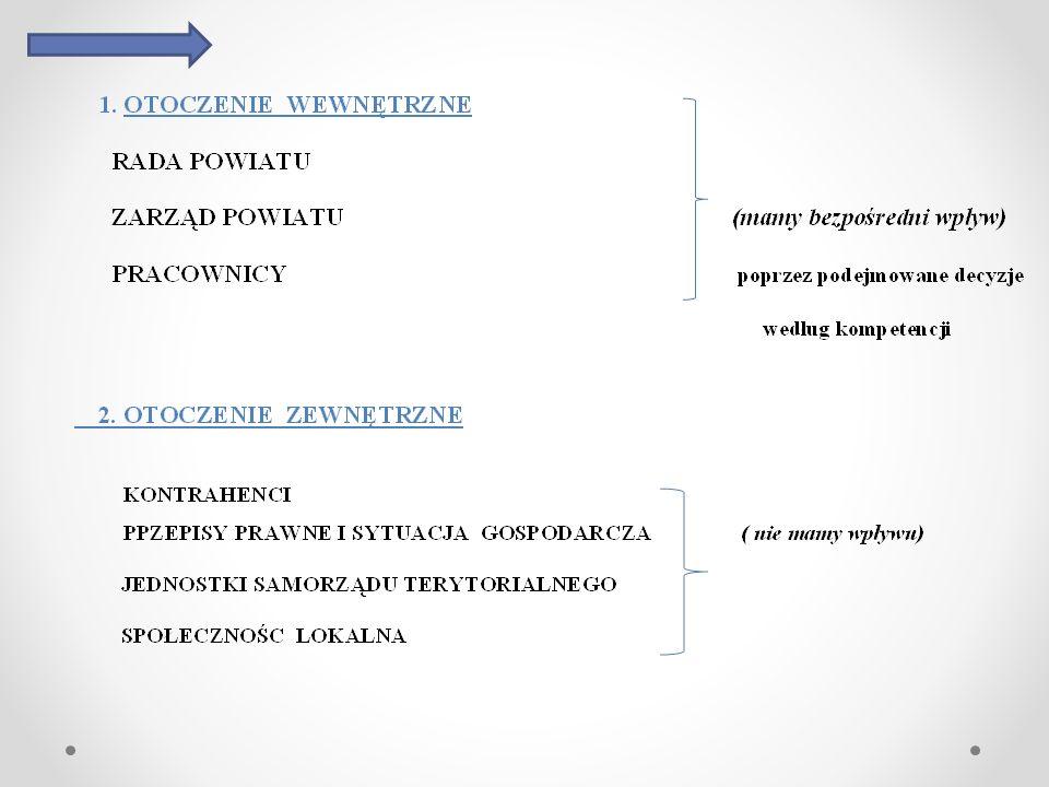 WIELOLETNIA PROGNOZA FINANSOWA TREŚĆ Wykonanie za 2011 rok Wykonanie za 2012 rok Przewidywane wykonanie za 2013 r.