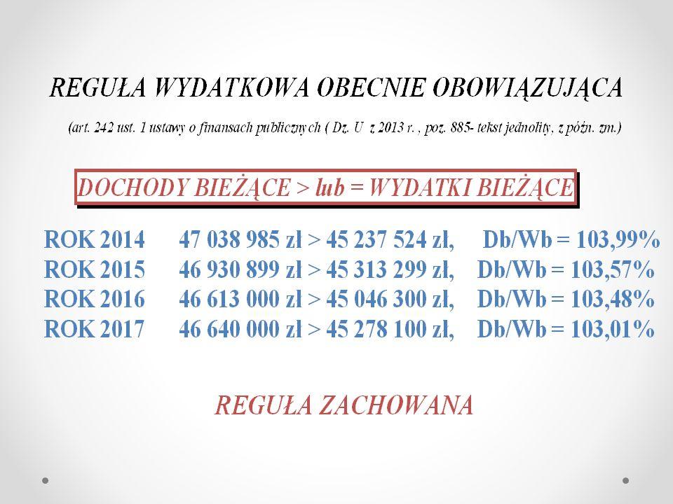 TREŚĆ Wykonanie w 2011 roku Wykonanie w 2012 roku Przewidywane wykonanie w 2013 roku Plan na 2014 rok Prognoza na 2015 rok Prognoza na 2016 rok Prognoza na 2017 rok D.1.