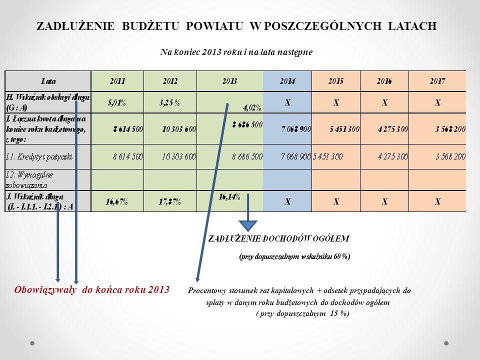 TREŚĆ Wykonanie w 2011 roku Wykonanie w 2012 roku Przewidywane wykonanie w 2013 roku Plan na 2014 r.