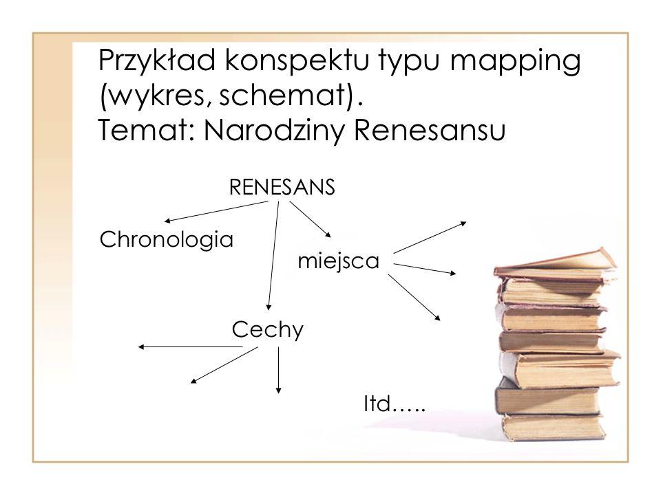 Przykład konspektu typu mapping (wykres, schemat). Temat: Narodziny Renesansu RENESANS Chronologia miejsca Cechy Itd…..
