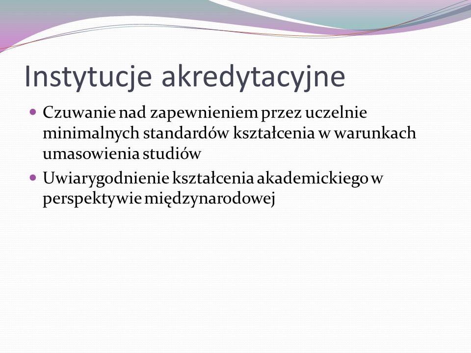 Bibliografia Keplinger A., Koczanowicz – Dehnel I., O różnych formach ewaluacji w europejskich systemach kształcenia uniwersyteckich [w:] Edukacja uniwersytecka w warunkach zmiany kulturowej red.