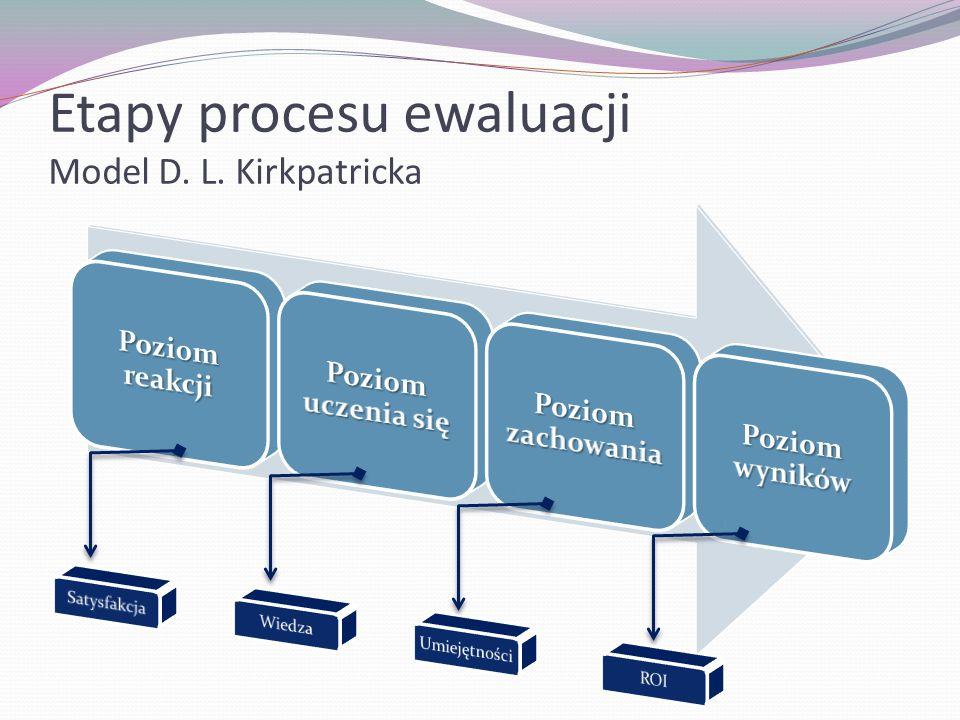 Studenckie ankiety ewaluacyjne KategoriaWłochyWaliaPolska DydaktykaProgramy i materiał dydaktyczne (3) Wykładowca i zajęcia (11) Dodatkowe zajęcia (2) Egzaminy (6) Uwagi (1) Blok tematyczny zajęć (3) Wykład i wykładowca (12) Literatura (4) Wsparcie uczenia się (5) Prace zaliczeniowe (2) Uwagi (1) Wykładowca (7 – 100%)
