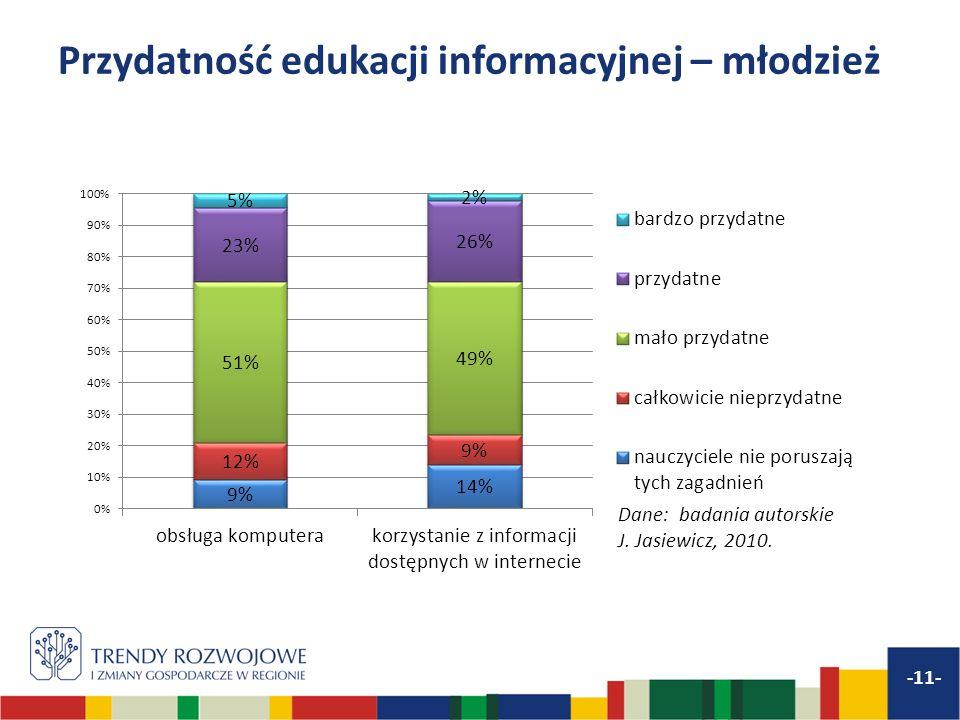 Przydatność edukacji informacyjnej – młodzież -11- Dane: badania autorskie J. Jasiewicz, 2010.