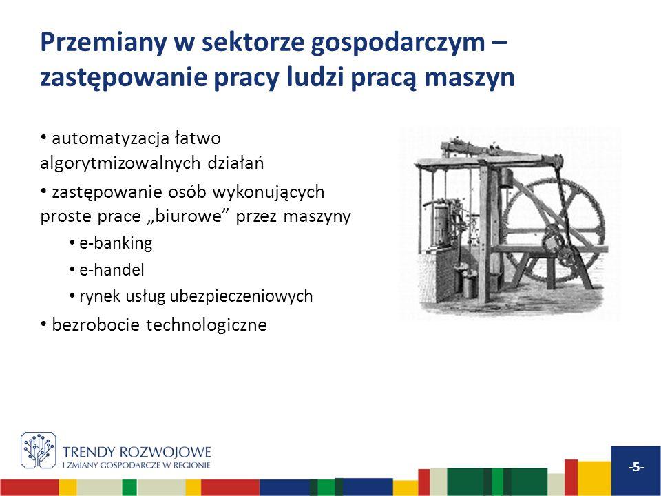 Przemiany w sektorze gospodarczym – zastępowanie pracy ludzi pracą maszyn automatyzacja łatwo algorytmizowalnych działań zastępowanie osób wykonującyc