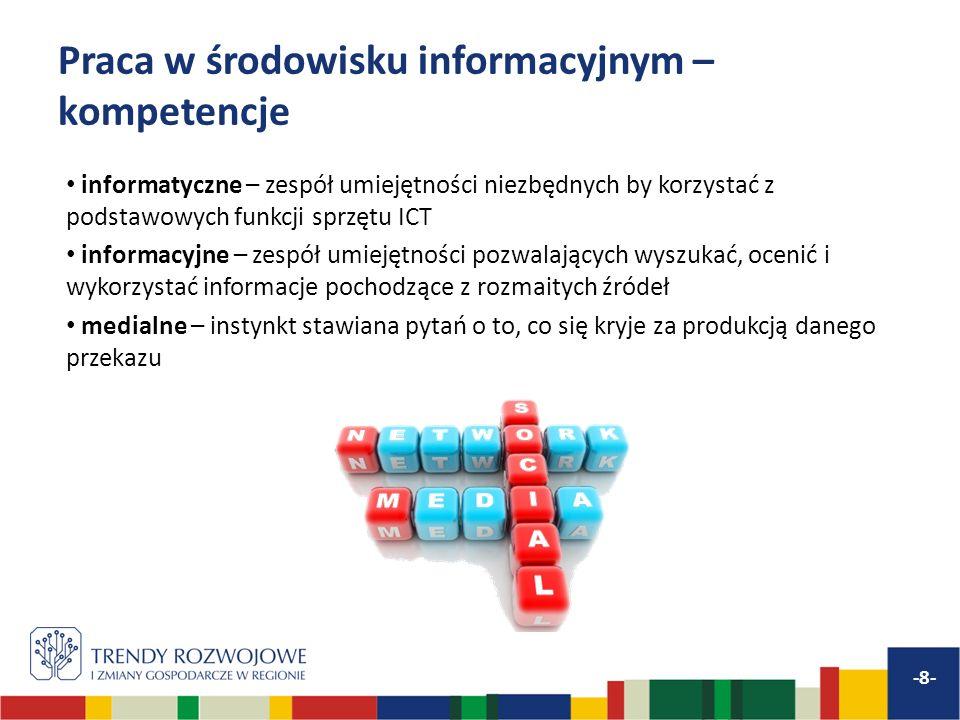 Praca w środowisku informacyjnym – kompetencje informatyczne – zespół umiejętności niezbędnych by korzystać z podstawowych funkcji sprzętu ICT informa