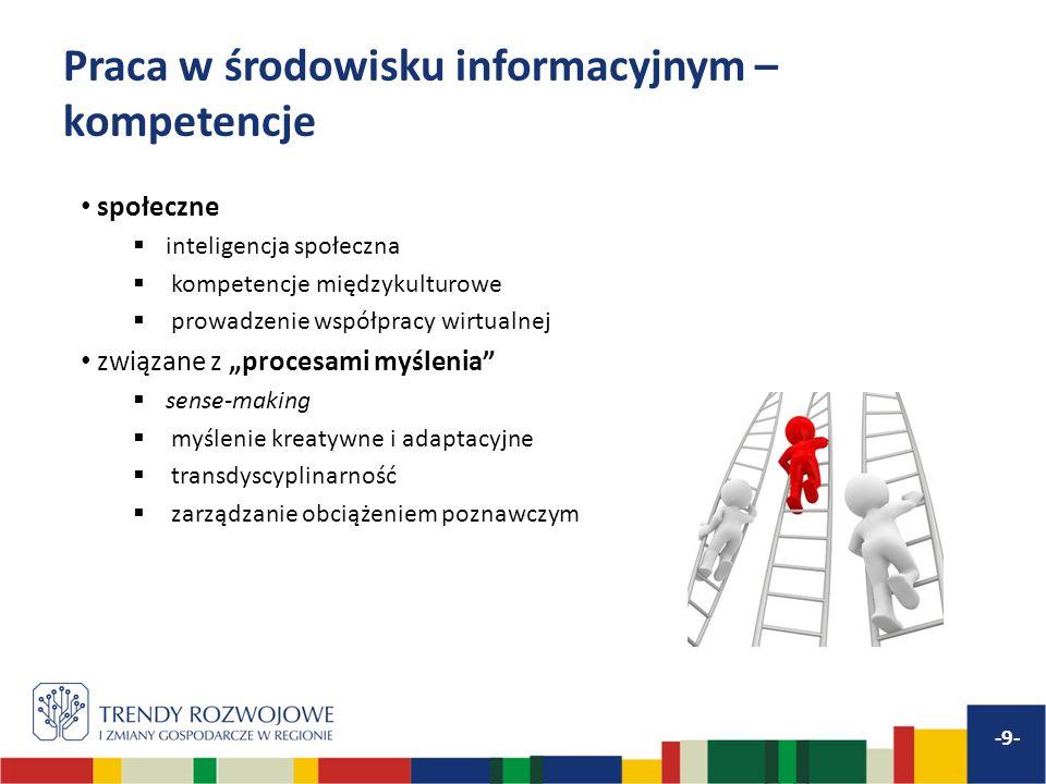 Praca w środowisku informacyjnym – kompetencje społeczne inteligencja społeczna kompetencje międzykulturowe prowadzenie współpracy wirtualnej związane