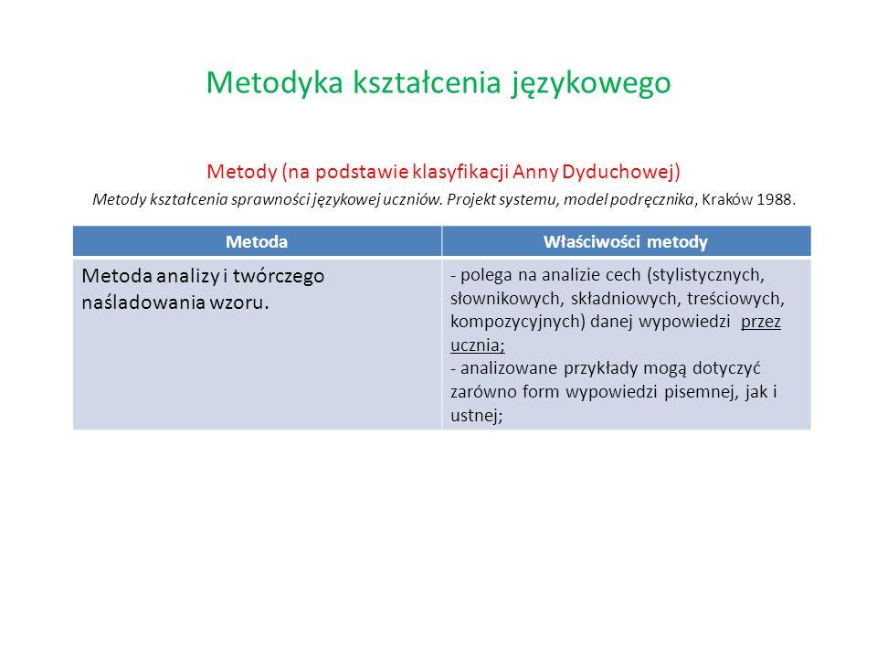 Metody (na podstawie klasyfikacji Anny Dyduchowej) Metody kształcenia sprawności językowej uczniów. Projekt systemu, model podręcznika, Kraków 1988. M