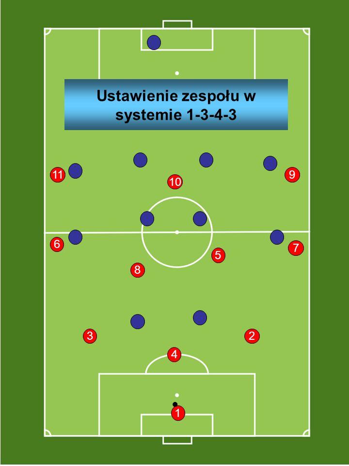 PUKS KAROL – ASTRA SPYTKOWICE Wytyczne na Mecz trampkarzy młodszych 07.05.2011