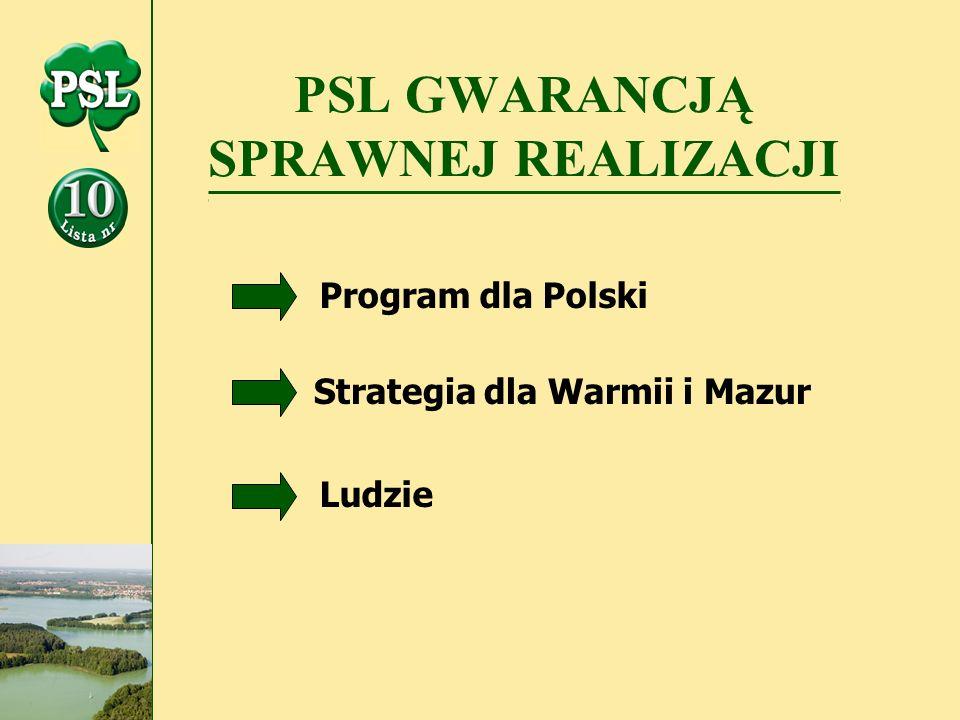PSL GWARANCJĄ SPRAWNEJ REALIZACJI Program dla Polski Strategia dla Warmii i Mazur Ludzie