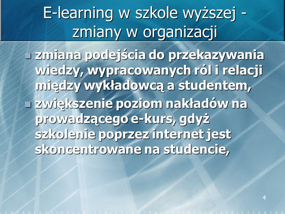 5 E-learning w szkole wyższej - zmiany w organizacji (2) użycie nowych technologii i metod szkolenia, użycie nowych technologii i metod szkolenia, wprowadzenie innych narzędzi oceny wiedzy uczących się studentów.