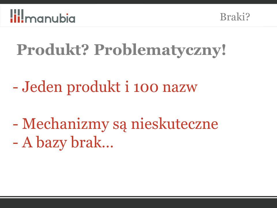 Produkt Problematyczny! - Jeden produkt i 100 nazw - Mechanizmy są nieskuteczne - A bazy brak…