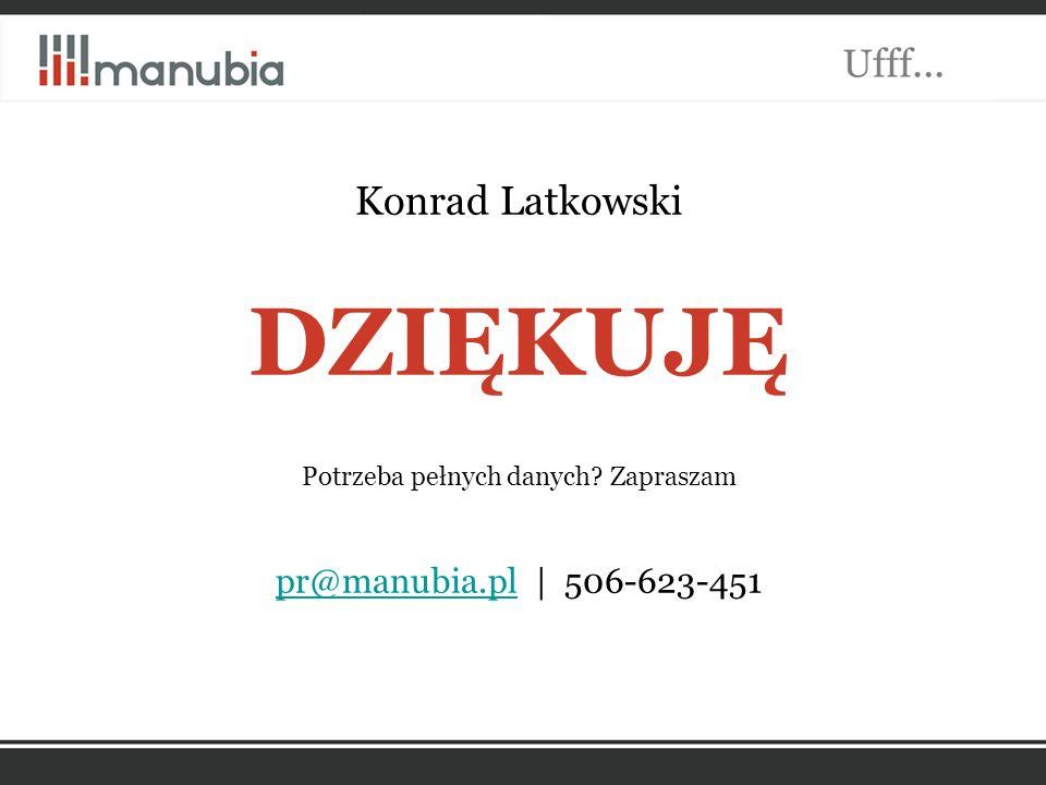 Konrad Latkowski DZIĘKUJĘ Potrzeba pełnych danych.