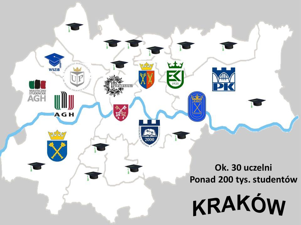 Ok. 30 uczelni Ponad 200 tys. studentów