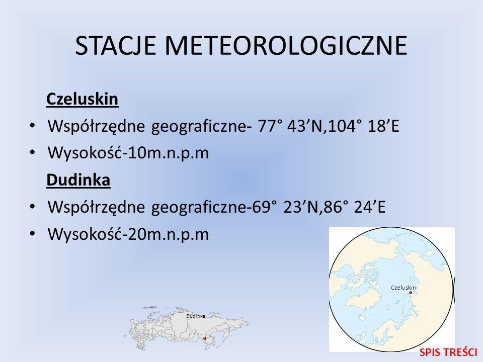 STACJE METEOROLOGICZNE Czeluskin Współrzędne geograficzne- 77° 43N,104° 18E Wysokość-10m.n.p.m Dudinka Współrzędne geograficzne-69° 23N,86° 24E Wysoko