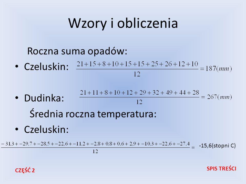 Roczna amplituda temperatur: Czeluskin: 31,3+2,9=34,2(stopni C) Dudinka: 29,5+12=41,5(stopni C) Dudinka: SPIS TREŚCI CZĘŚĆ 1