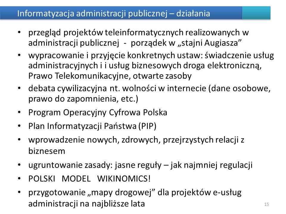 Informatyzacja administracji publicznej – działania przegląd projektów teleinformatycznych realizowanych w administracji publicznej - porządek w stajn
