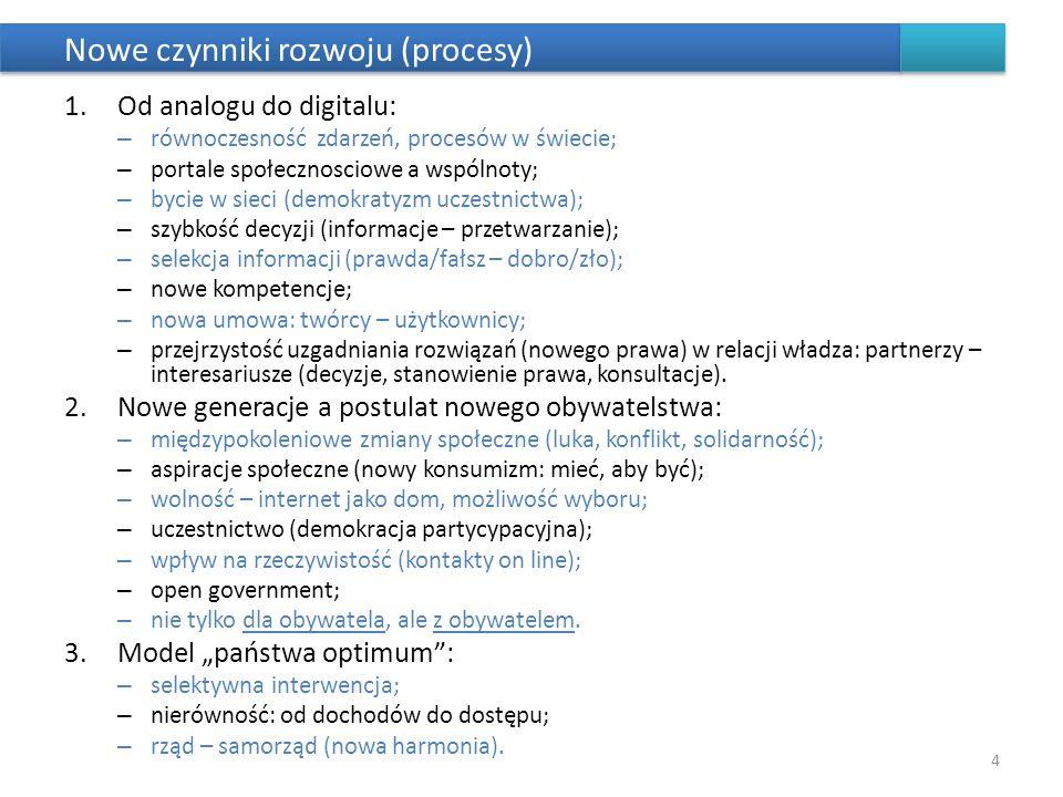 Nowe czynniki rozwoju (procesy) 1.Od analogu do digitalu: – równoczesność zdarzeń, procesów w świecie; – portale społecznosciowe a wspólnoty; – bycie