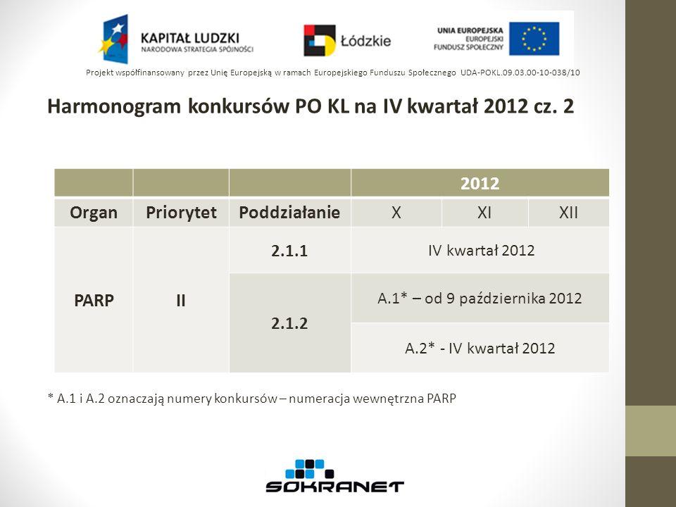 Harmonogram konkursów PO KL na IV kwartał 2012 cz. 2 * A.1 i A.2 oznaczają numery konkursów – numeracja wewnętrzna PARP Projekt współfinansowany przez