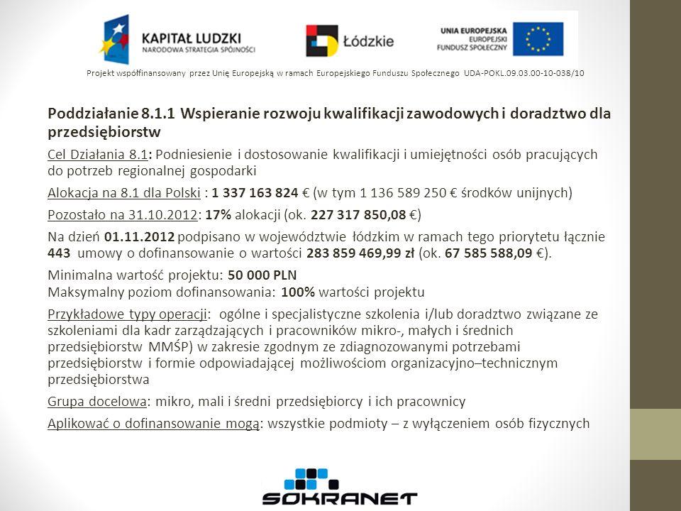 Działanie 9.4 Wysoko wykwalifikowane kadry systemu oświaty Cel Działania: Dostosowanie kwalifikacji nauczycieli, instruktorów praktycznej nauki zawodu oraz kadr administracyjnych instytucji systemu oświaty do wymogów związanych ze strategicznymi kierunkami rozwoju regionów, zmianą kierunków kształcenia, zapotrzebowaniem na nowe kwalifikacje oraz zmieniająca się sytuacją demograficzną w systemie oświaty Alokacja dla Polski: 118 786 073 (w tym 100 968 162 środków unijnych) Pozostało na 31.10.2012: 24,5% alokacji (ok.