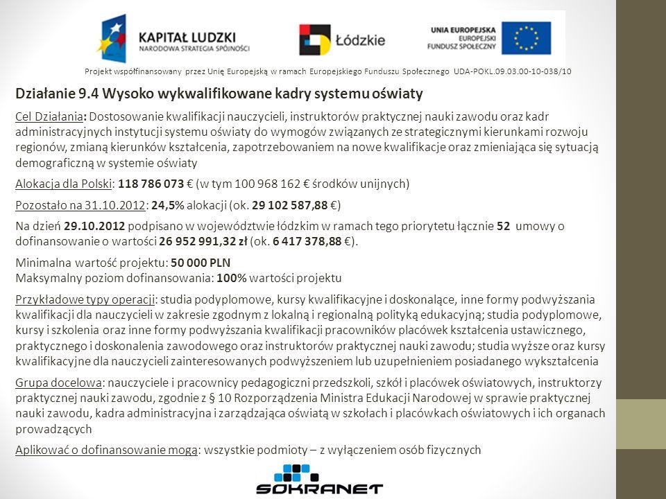 Alokacja na Priorytety VI-IX PO KL w województwie łódzkim na lata 2007-2013 2 145 210 160 PLN Kwota środków do wykorzystania do końca 2013 roku w ramach Priorytetów VI-IX PO KL w województwie łódzkim na dzień 31.10.2012 288 299 629 PLN (13,4% alokacji) Źródło: http://www.efs.gov.plhttp://www.efs.gov.pl Projekt współfinansowany przez Unię Europejską w ramach Europejskiego Funduszu Społecznego UDA-POKL.09.03.00-10-038/10