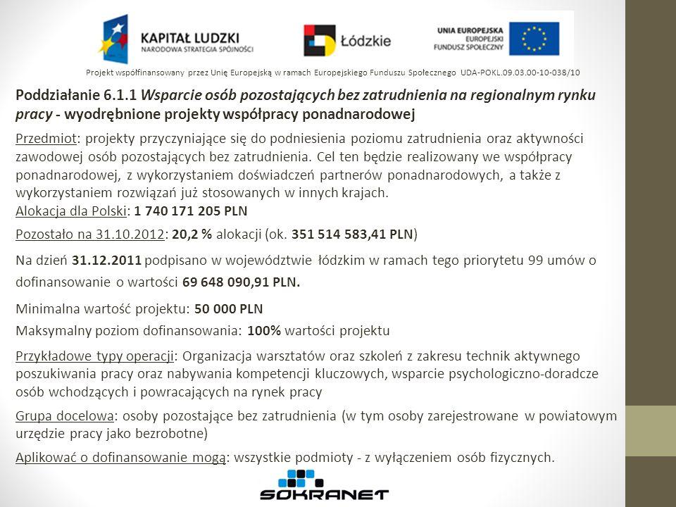 Poddziałanie 6.1.1 Wsparcie osób pozostających bez zatrudnienia na regionalnym rynku pracy - wyodrębnione projekty współpracy ponadnarodowej Przedmiot