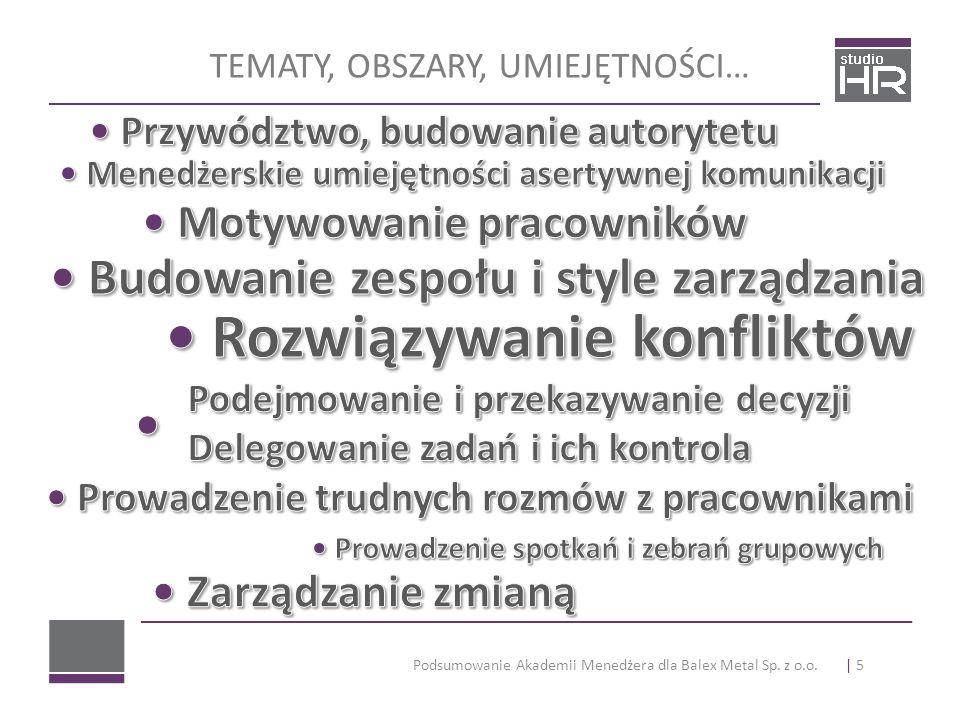 Podsumowanie Akademii Menedżera dla Balex Metal Sp. z o.o. TEMATY, OBSZARY, UMIEJĘTNOŚCI… | 5