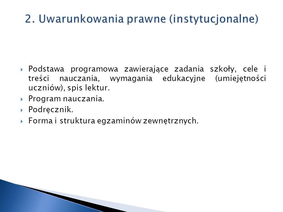 Podstawa programowa zawierające zadania szkoły, cele i treści nauczania, wymagania edukacyjne (umiejętności uczniów), spis lektur. Program nauczania.